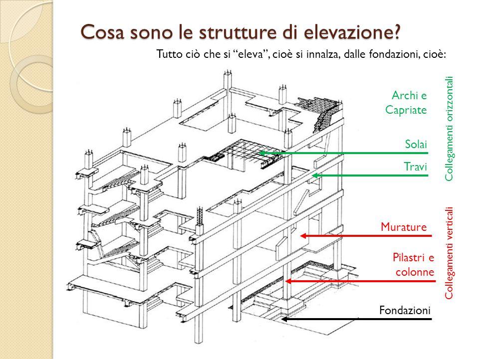 """Cosa sono le strutture di elevazione? Tutto ciò che si """"eleva"""", cioè si innalza, dalle fondazioni, cioè: Solai Collegamenti orizzontali Collegamenti v"""
