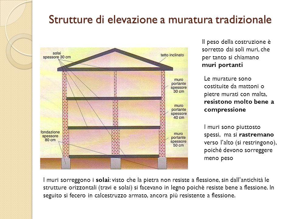 Strutture di elevazione a muratura tradizionale Il peso della costruzione è sorretto dai soli muri, che per tanto si chiamano muri portanti Le muratur