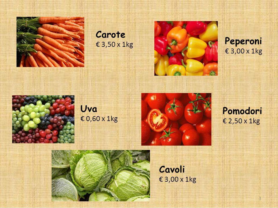 Carote € 3,50 x 1kg Peperoni € 3,00 x 1kg Uva € 0,60 x 1kg Pomodori € 2,50 x 1kg Cavoli € 3,00 x 1kg 3