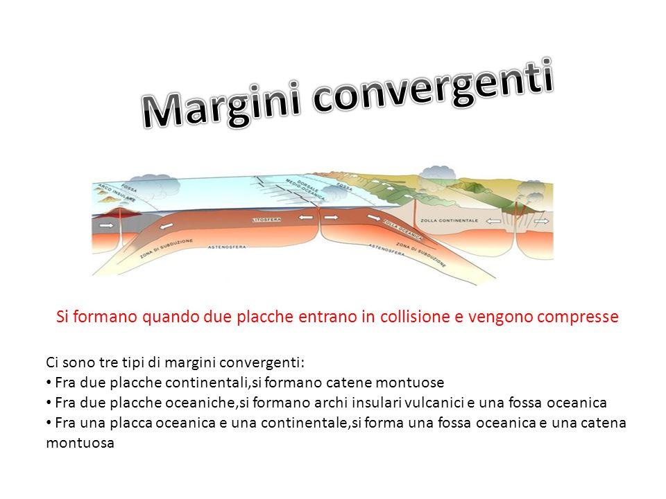 Si formano quando due placche entrano in collisione e vengono compresse Ci sono tre tipi di margini convergenti: Fra due placche continentali,si forma
