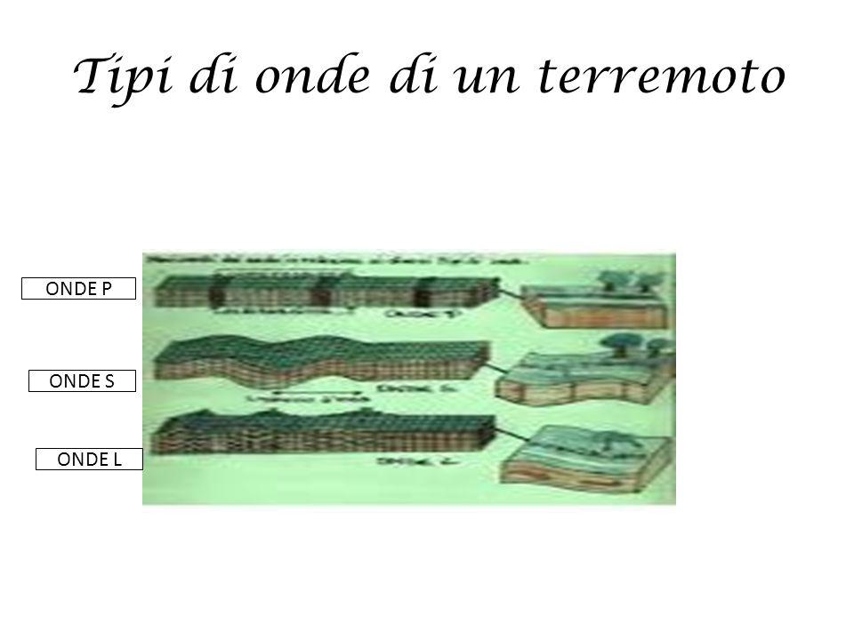Tipi di onde di un terremoto ONDE P ONDE S ONDE L