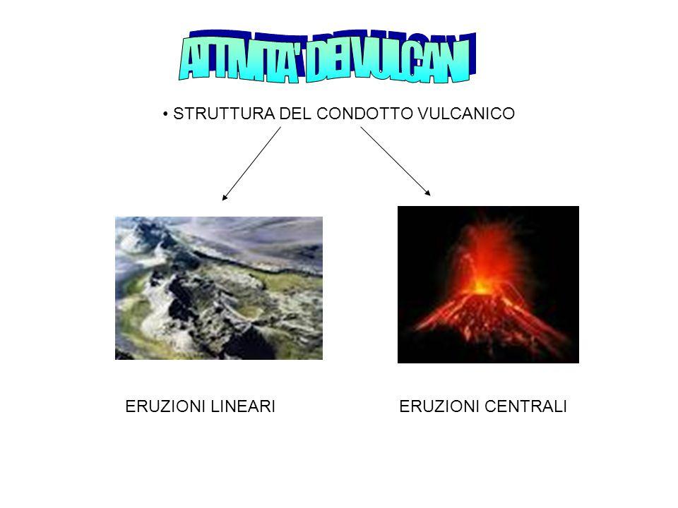 STRUTTURA DEL CONDOTTO VULCANICO ERUZIONI CENTRALIERUZIONI LINEARI