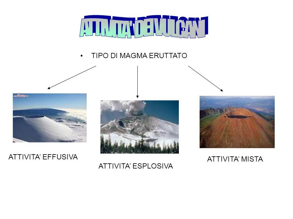 TIPO DI MAGMA ERUTTATO ATTIVITA' EFFUSIVA ATTIVITA' ESPLOSIVA ATTIVITA' MISTA