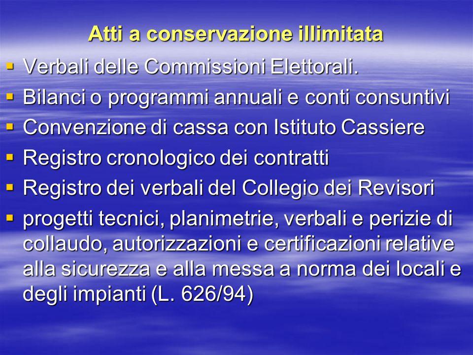 Atti a conservazione illimitata  Verbali delle Commissioni Elettorali.