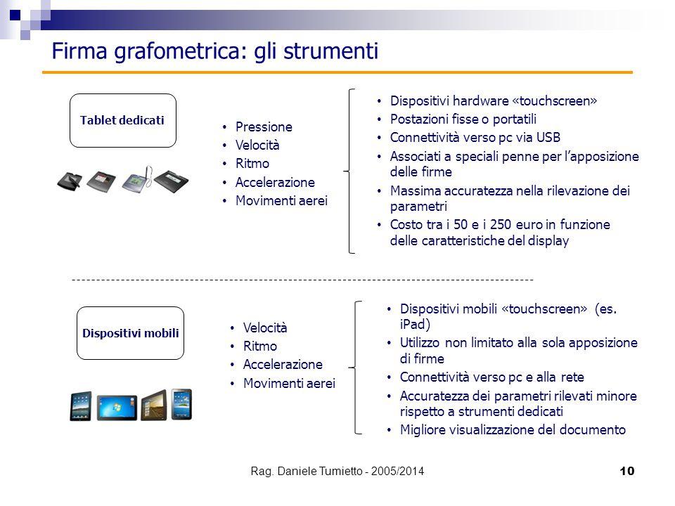 Firma grafometrica: gli strumenti Tablet dedicati Dispositivi mobili Dispositivi hardware «touchscreen» Postazioni fisse o portatili Connettività vers