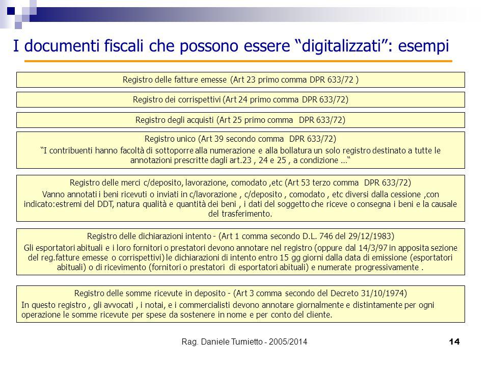 14 Registro dei corrispettivi (Art 24 primo comma DPR 633/72) Registro degli acquisti (Art 25 primo comma DPR 633/72) Registro delle merci c/deposito,