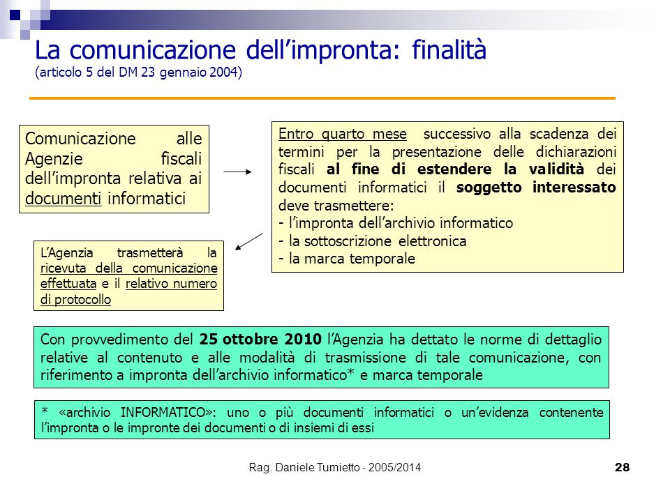 28 La comunicazione dell'impronta: finalità (articolo 5 del DM 23 gennaio 2004) Comunicazione alle Agenzie fiscali dell'impronta relativa ai documenti