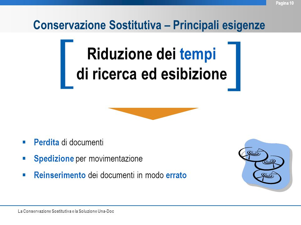 La Conservazione Sostitutiva e la Soluzione Una-Doc Pagina 10 Riduzione dei tempi di ricerca ed esibizione  Perdita di documenti  Spedizione per mov