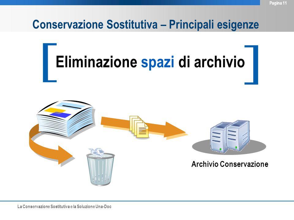 La Conservazione Sostitutiva e la Soluzione Una-Doc Pagina 11 Eliminazione spazi di archivio Archivio Conservazione Conservazione Sostitutiva – Principali esigenze