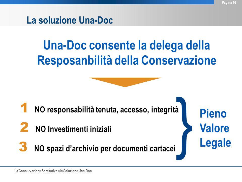 La Conservazione Sostitutiva e la Soluzione Una-Doc Pagina 16 La soluzione Una-Doc Una-Doc consente la delega della Resposanbilità della Conservazione
