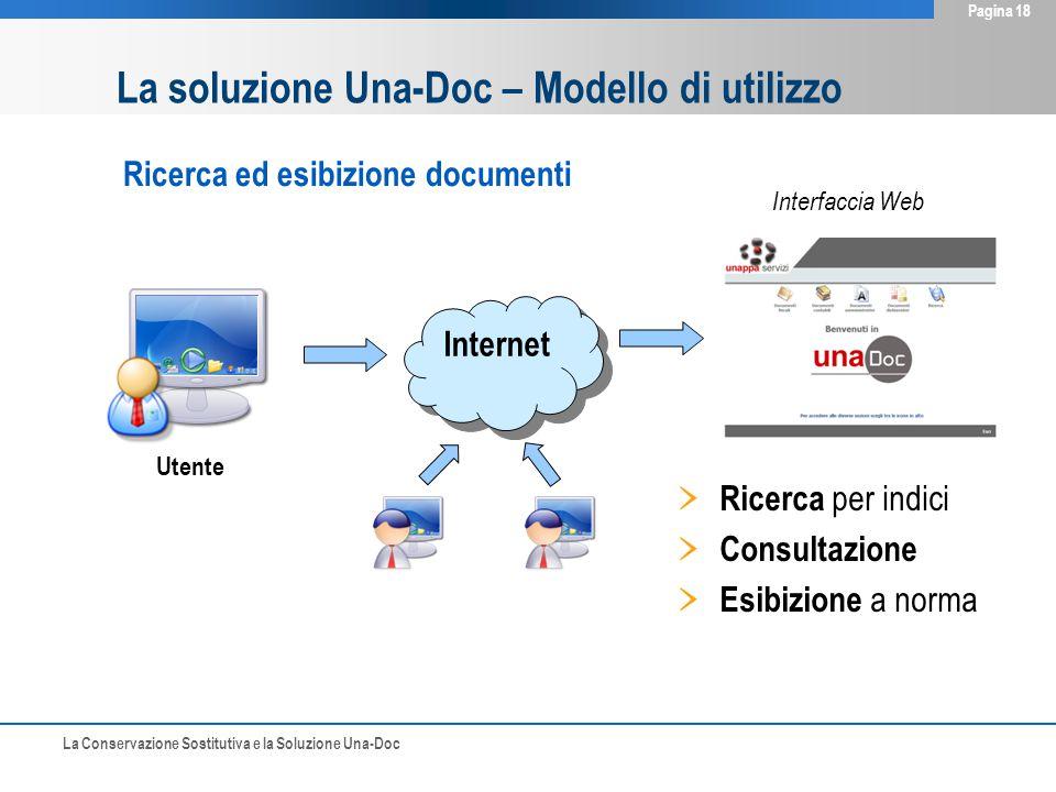 La Conservazione Sostitutiva e la Soluzione Una-Doc Pagina 18 Ricerca ed esibizione documenti Internet Ricerca per indici Consultazione Esibizione a norma Interfaccia Web Utente La soluzione Una-Doc – Modello di utilizzo
