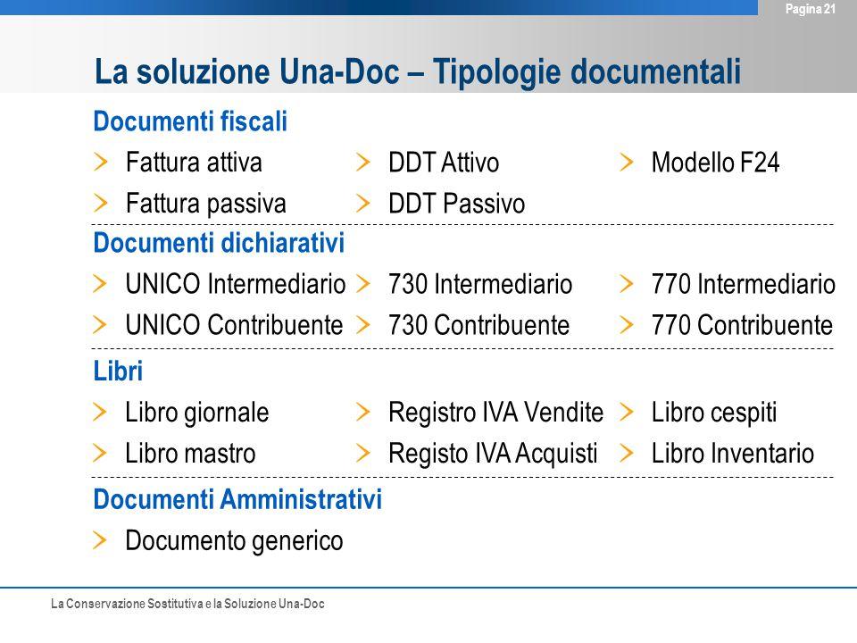 La Conservazione Sostitutiva e la Soluzione Una-Doc Pagina 21 Documenti fiscali DDT Attivo DDT Passivo Modello F24 Documenti dichiarativi UNICO Interm