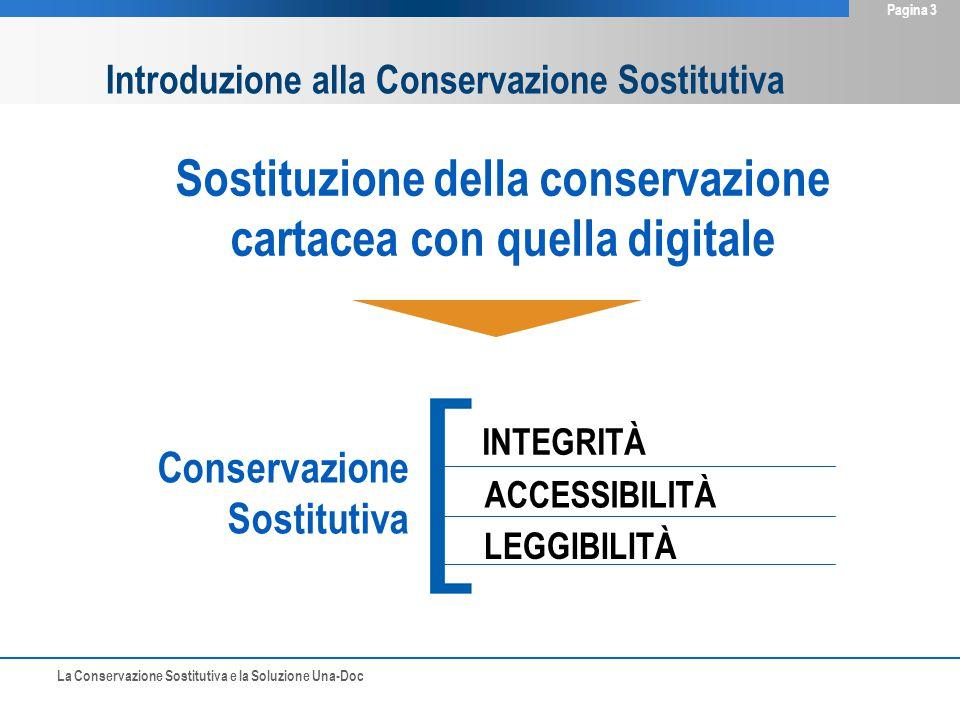 La Conservazione Sostitutiva e la Soluzione Una-Doc Pagina 3 Sostituzione della conservazione cartacea con quella digitale Conservazione Sostitutiva INTEGRITÀ ACCESSIBILITÀ LEGGIBILITÀ Introduzione alla Conservazione Sostitutiva