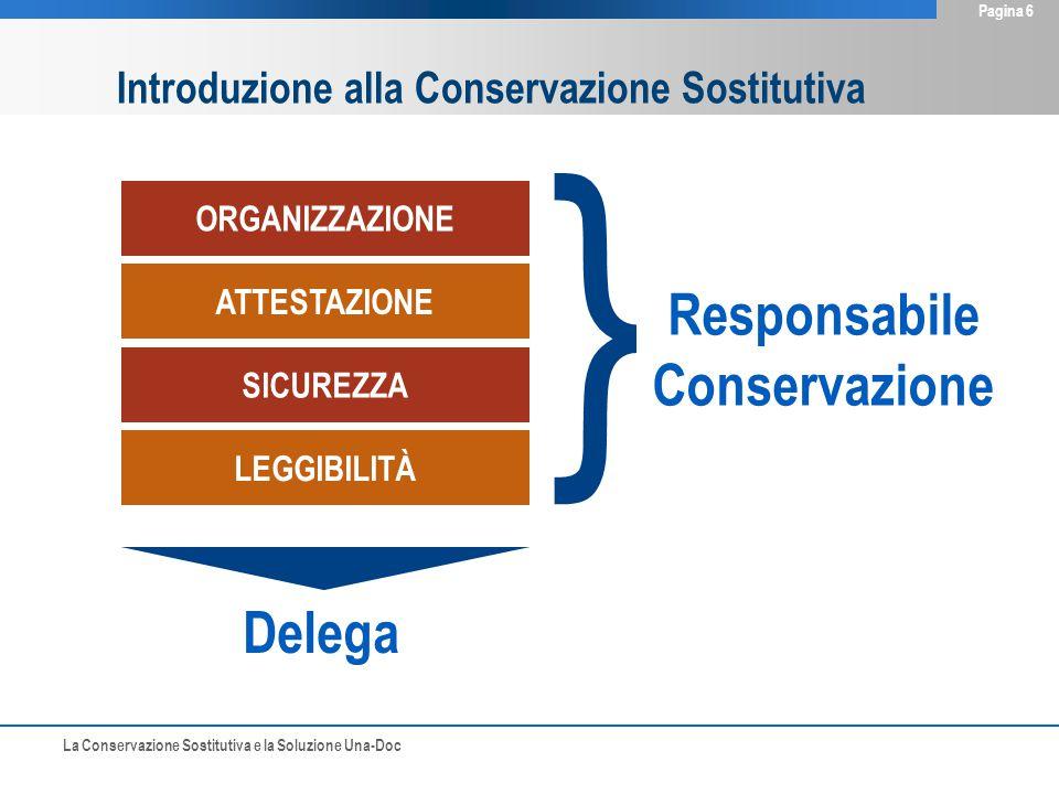La Conservazione Sostitutiva e la Soluzione Una-Doc Pagina 6 Delega { Responsabile Conservazione ORGANIZZAZIONE ATTESTAZIONE LEGGIBILITÀ SICUREZZA Introduzione alla Conservazione Sostitutiva