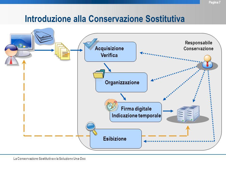 La Conservazione Sostitutiva e la Soluzione Una-Doc Pagina 7 Responsabile Conservazione Firma digitale Indicazione temporale Acquisizione Verifica Organizzazione Esibizione Introduzione alla Conservazione Sostitutiva