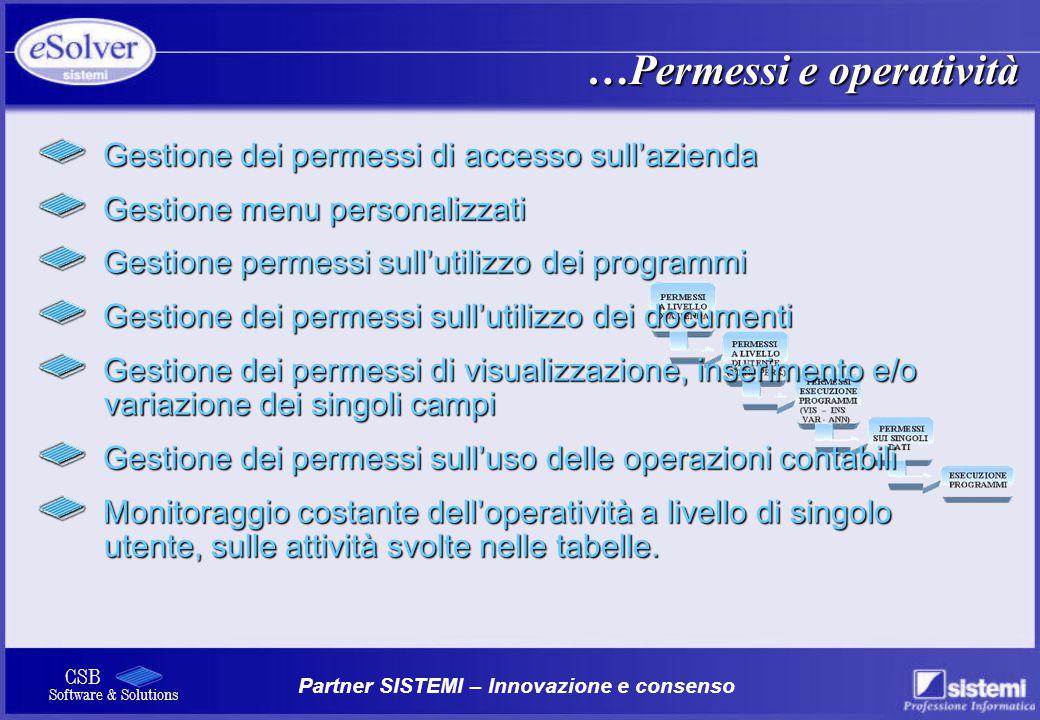 Partner SISTEMI – Innovazione e consenso CSB Software & Solutions Gestione dei permessi di accesso sull'azienda Gestione dei permessi di accesso sull'