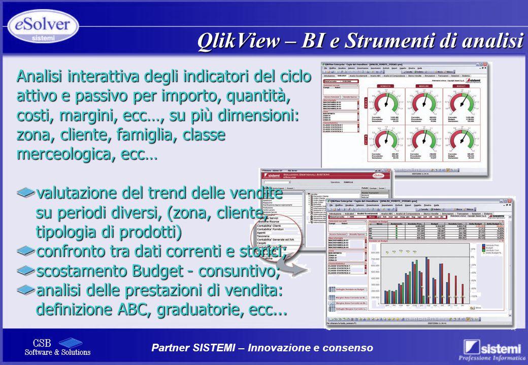 Partner SISTEMI – Innovazione e consenso CSB Software & Solutions QlikView – BI e Strumenti di analisi Analisi interattiva degli indicatori del ciclo