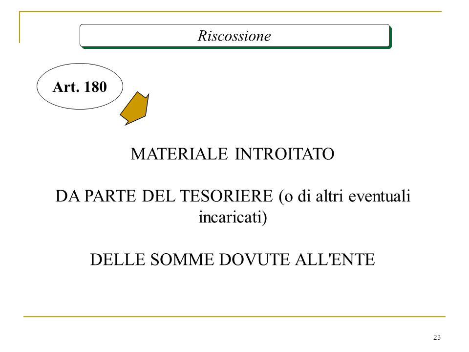 23 Riscossione MATERIALE INTROITATO DA PARTE DEL TESORIERE (o di altri eventuali incaricati) DELLE SOMME DOVUTE ALL ENTE Art.