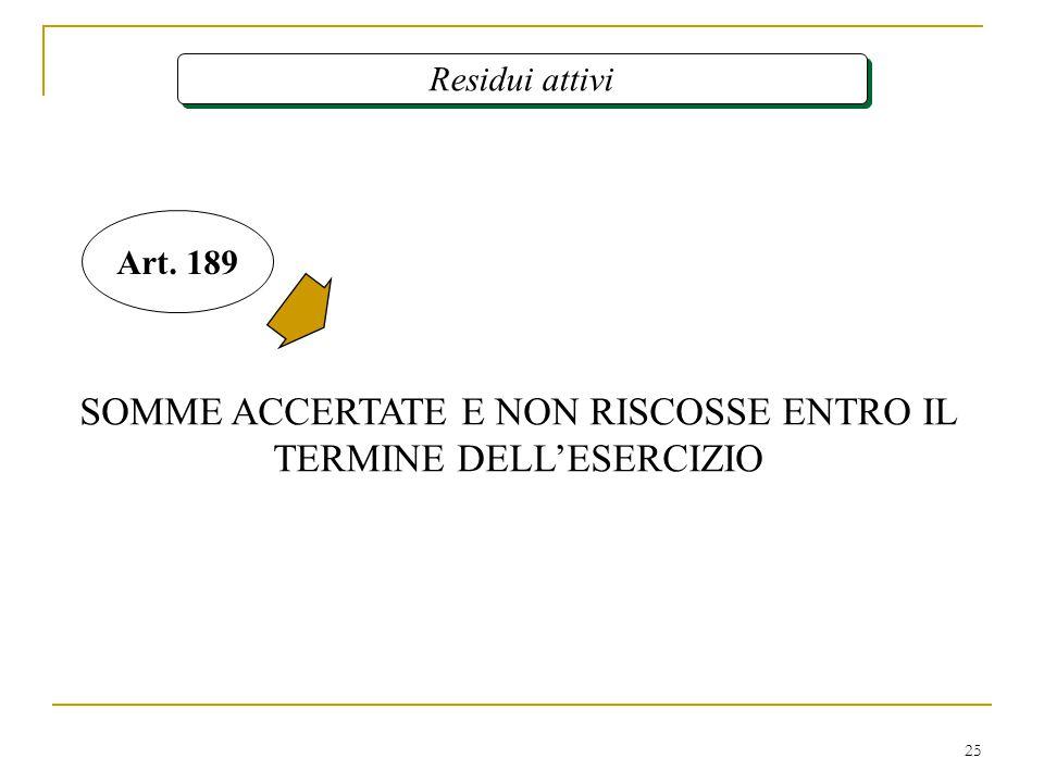 25 Residui attivi SOMME ACCERTATE E NON RISCOSSE ENTRO IL TERMINE DELL'ESERCIZIO Art. 189