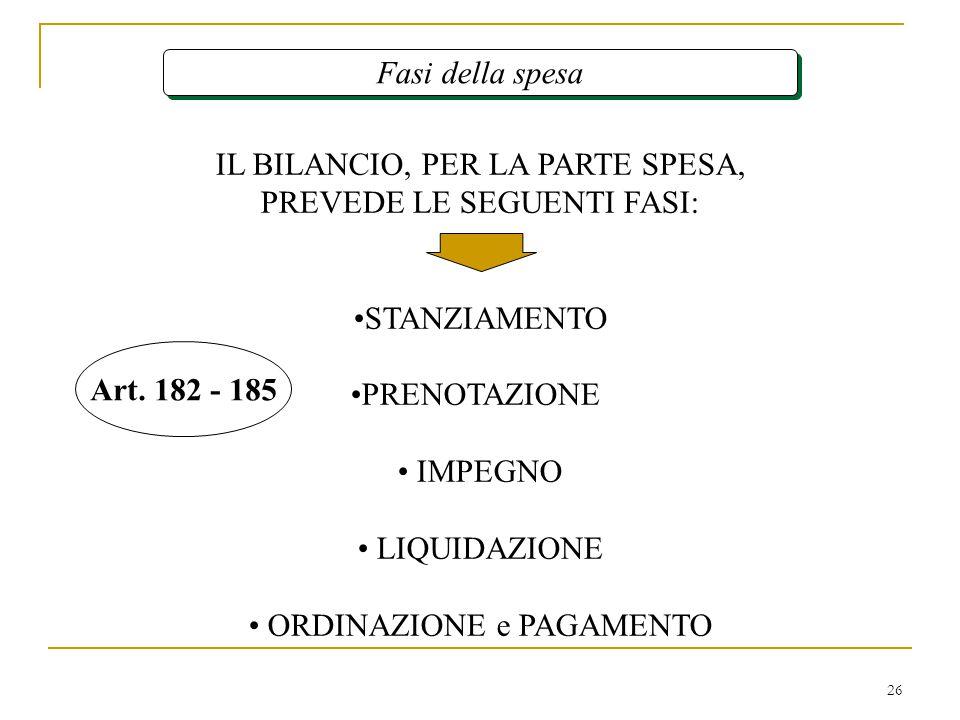 26 Fasi della spesa IL BILANCIO, PER LA PARTE SPESA, PREVEDE LE SEGUENTI FASI: STANZIAMENTO PRENOTAZIONE IMPEGNO LIQUIDAZIONE ORDINAZIONE e PAGAMENTO Art.