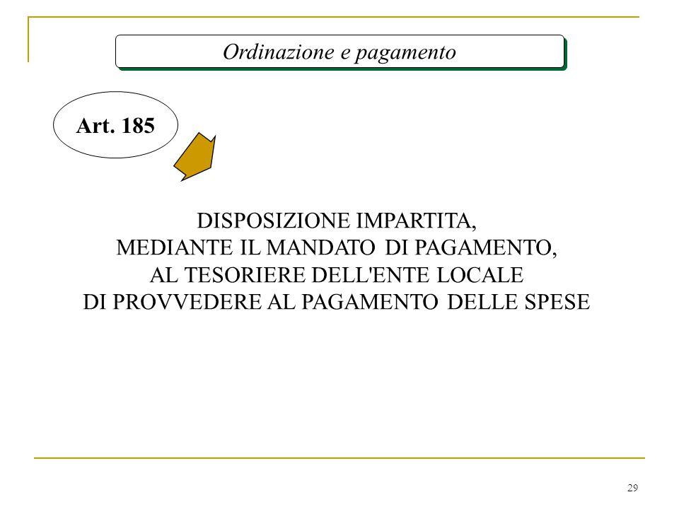 29 Ordinazione e pagamento DISPOSIZIONE IMPARTITA, MEDIANTE IL MANDATO DI PAGAMENTO, AL TESORIERE DELL ENTE LOCALE DI PROVVEDERE AL PAGAMENTO DELLE SPESE Art.