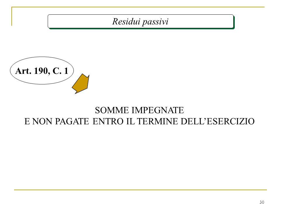 30 Residui passivi SOMME IMPEGNATE E NON PAGATE ENTRO IL TERMINE DELL'ESERCIZIO Art. 190, C. 1