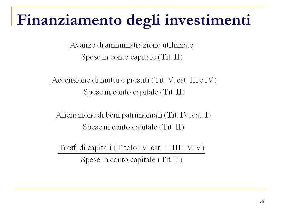 38 Finanziamento degli investimenti