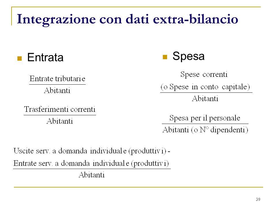 39 Entrata Spesa Integrazione con dati extra-bilancio