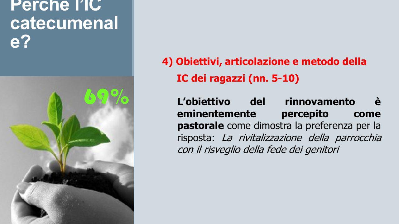 Perché l'IC catecumenal e. 4) Obiettivi, articolazione e metodo della IC dei ragazzi (nn.