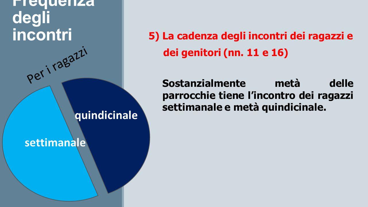 Frequenza degli incontri 5) La cadenza degli incontri dei ragazzi e dei genitori (nn. 11 e 16) Sostanzialmente metà delle parrocchie tiene l'incontro