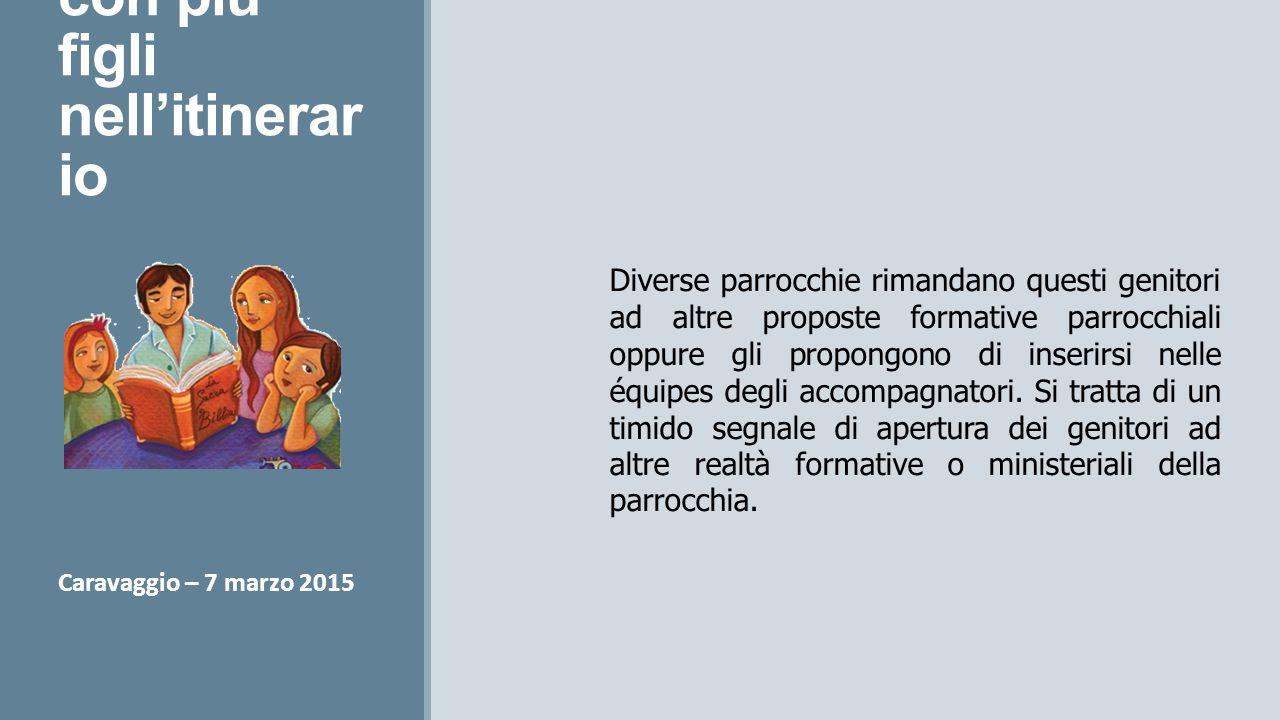 Genitori con più figli nell'itinerar io Caravaggio – 7 marzo 2015 Diverse parrocchie rimandano questi genitori ad altre proposte formative parrocchiali oppure gli propongono di inserirsi nelle équipes degli accompagnatori.