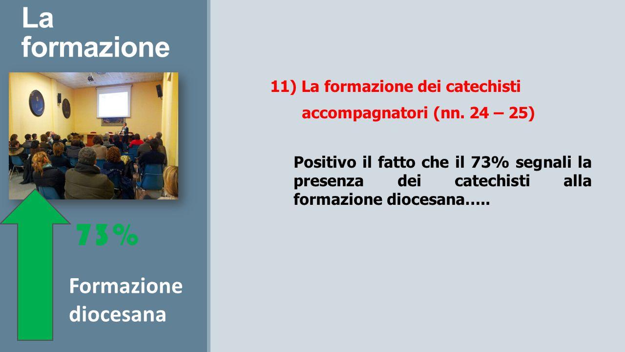 La formazione 11) La formazione dei catechisti accompagnatori (nn.