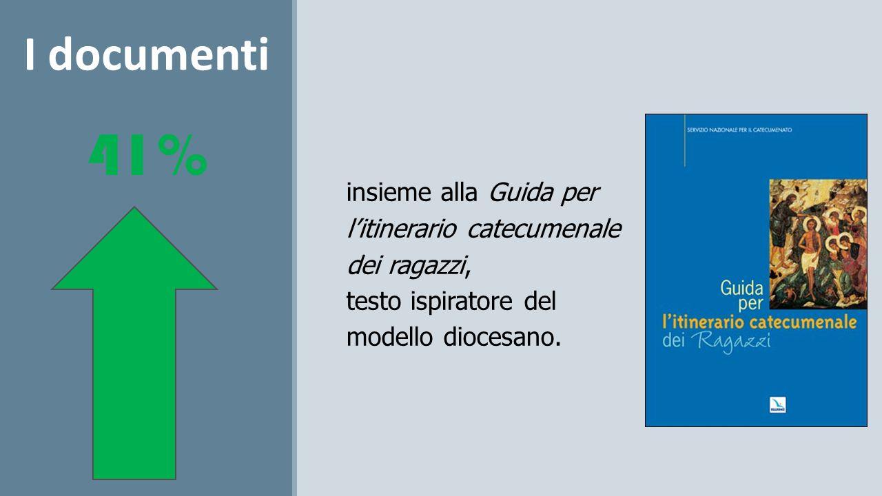 insieme alla Guida per l'itinerario catecumenale dei ragazzi, testo ispiratore del modello diocesano.