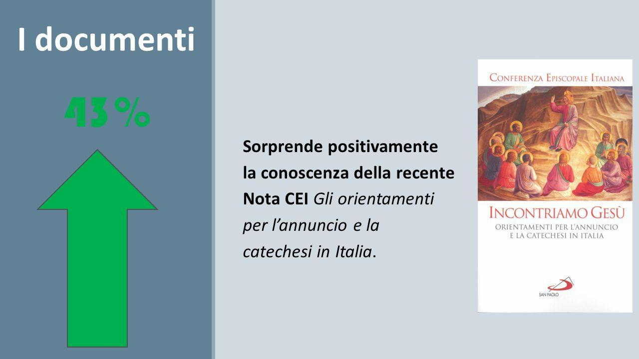 Sorprende positivamente la conoscenza della recente Nota CEI Gli orientamenti per l'annuncio e la catechesi in Italia.