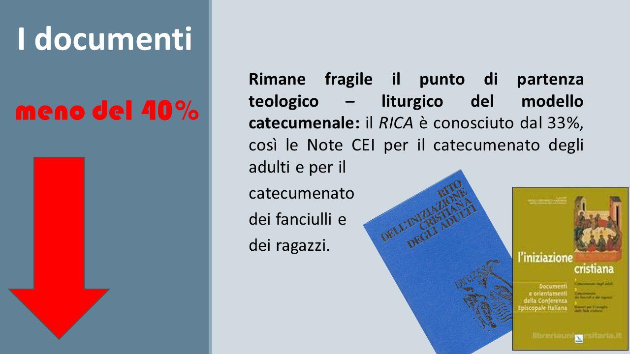 Rimane fragile il punto di partenza teologico – liturgico del modello catecumenale: il RICA è conosciuto dal 33%, così le Note CEI per il catecumenato degli adulti e per il catecumenato dei fanciulli e dei ragazzi.