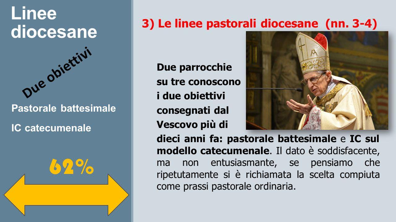 Linee diocesane Pastorale battesimale IC catecumenale 3) Le linee pastorali diocesane (nn. 3-4) Due parrocchie su tre conoscono i due obiettivi conseg