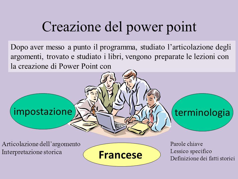 Creazione del power point Dopo aver messo a punto il programma, studiato l'articolazione degli argomenti, trovato e studiato i libri, vengono preparat