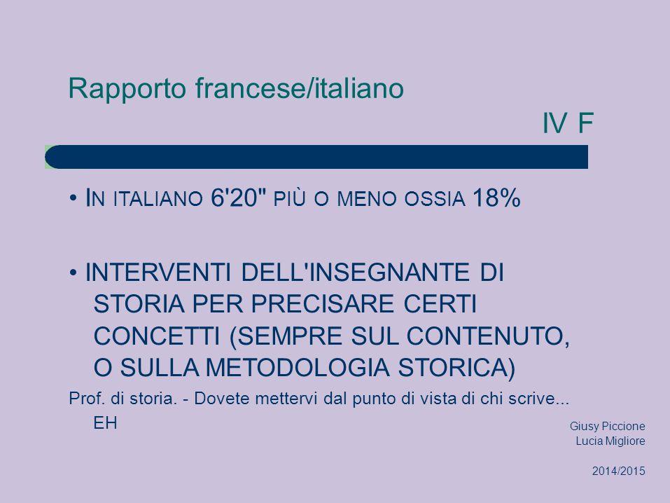 Rapporto francese/italiano IV F I N ITALIANO 6 20 PIÙ O MENO OSSIA 18% INTERVENTI DELL INSEGNANTE DI STORIA PER PRECISARE CERTI CONCETTI (SEMPRE SUL CONTENUTO, O SULLA METODOLOGIA STORICA) Prof.