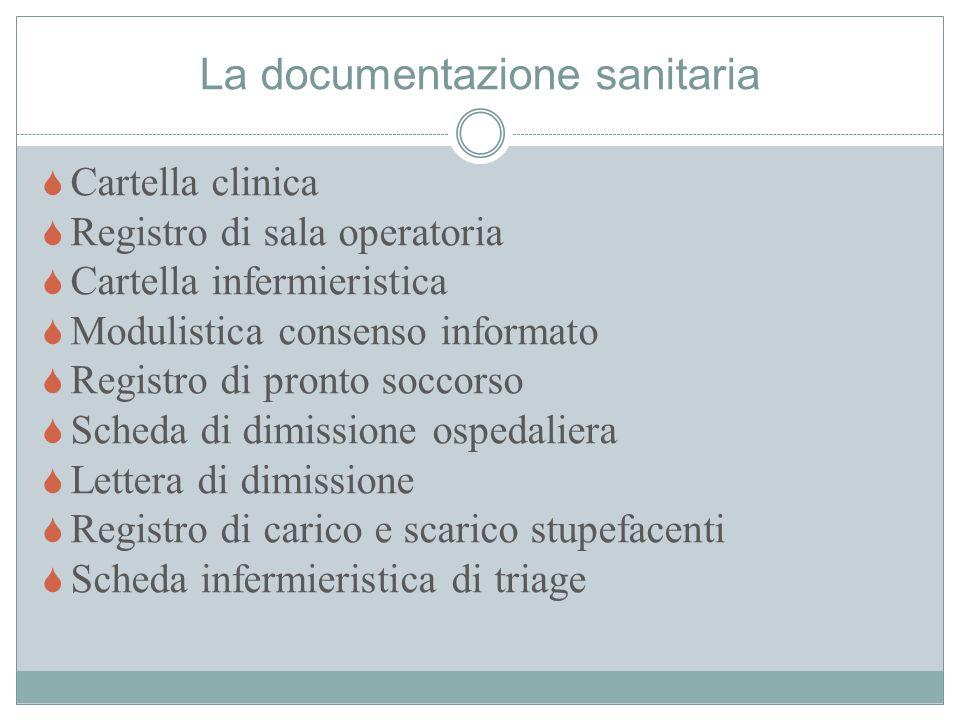 La documentazione sanitaria  Cartella clinica  Registro di sala operatoria  Cartella infermieristica  Modulistica consenso informato  Registro di