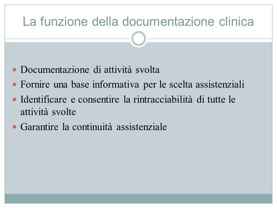 La funzione della documentazione clinica Documentazione di attività svolta Fornire una base informativa per le scelta assistenziali Identificare e con