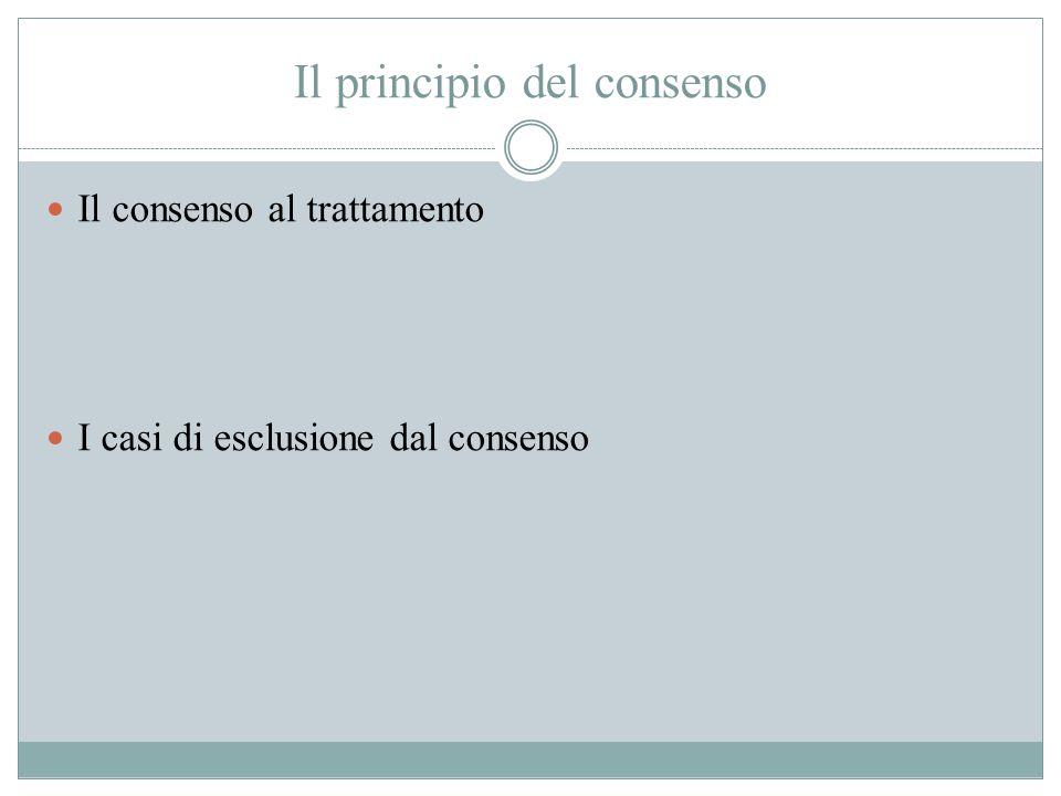 Codice deontologia medica art.