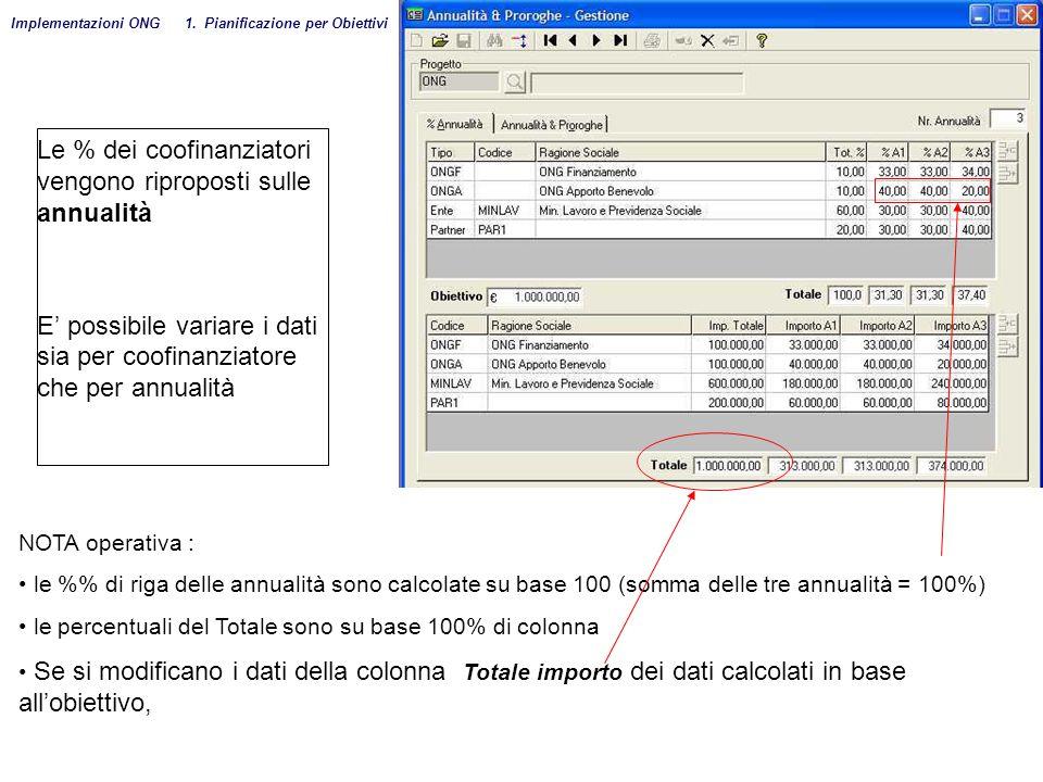 Le % dei coofinanziatori vengono riproposti sulle annualità E' possibile variare i dati sia per coofinanziatore che per annualità NOTA operativa : le