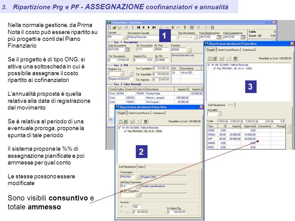 3. Ripartizione Prg e PF - ASSEGNAZIONE coofinanziatori e annualità Nella normale gestione, da Prima Nota il costo può essere ripartito su più progett