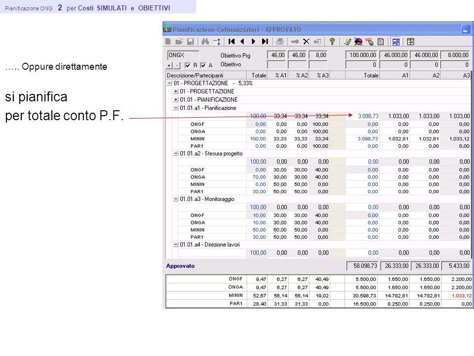 Pianificazione ONG 2 per Costi SIMULATI e OBIETTIVI ….. Oppure direttamente si pianifica per totale conto P.F.