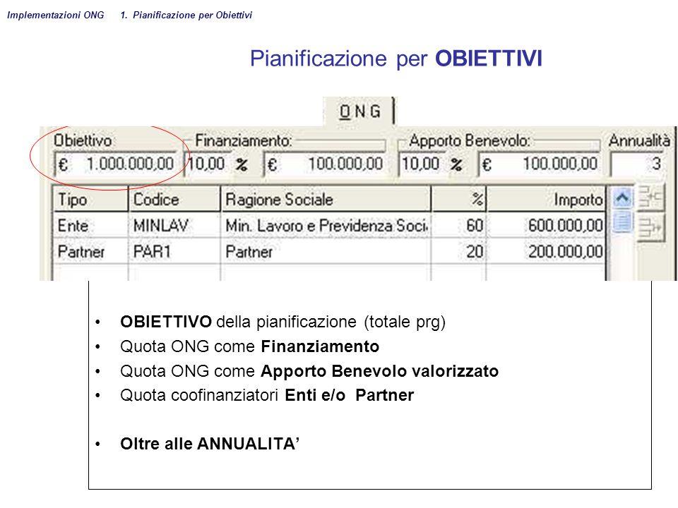 Impostata la data inizio PRG in anagrafica, e le annualità (nr.