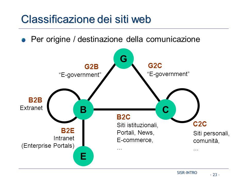 Classificazione dei siti web Per origine / destinazione della comunicazione B2E B2B G2B G2C C2C B2C Siti personali, comunità,...