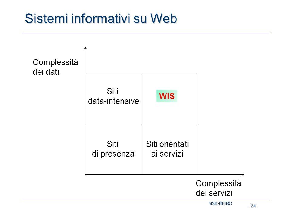 SISR-INTRO SISR-INTRO - 24 - Sistemi informativi su Web Complessità dei dati Complessità dei servizi Siti data-intensive Siti di presenza Siti orienta