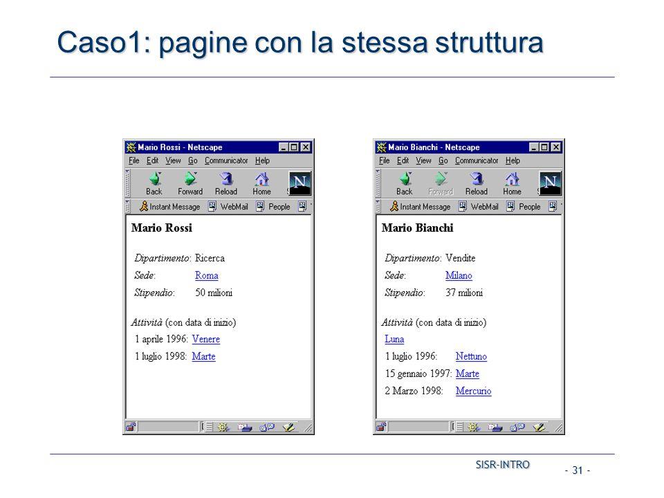SISR-INTRO SISR-INTRO - 31 - Caso1: pagine con la stessa struttura