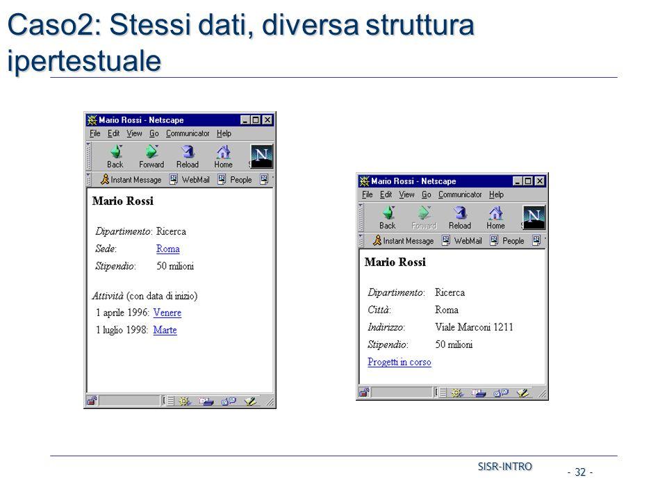 SISR-INTRO SISR-INTRO - 32 - Caso2: Stessi dati, diversa struttura ipertestuale