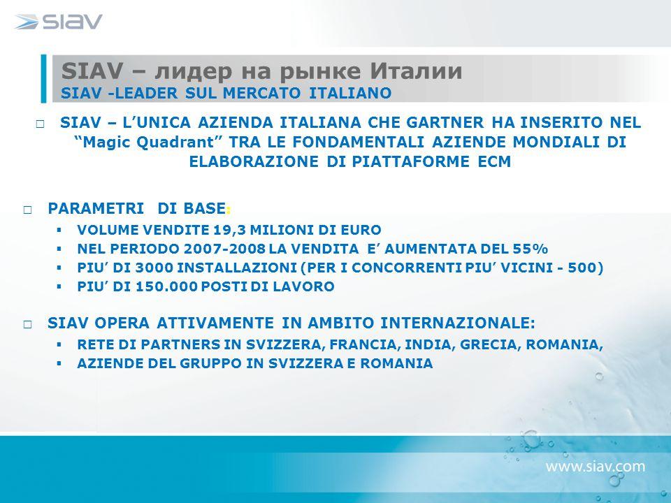 SIAV – лидер на рынке Италии SIAV -LEADER SUL MERCATO ITALIANO SIAV – L'UNICA AZIENDA ITALIANA CHE GARTNER HA INSERITO NEL Magic Quadrant TRA LE FONDAMENTALI AZIENDE MONDIALI DI ELABORAZIONE DI PIATTAFORME ECM PARAMETRI DI BASE :  VOLUME VENDITE 19,3 MILIONI DI EURO  NEL PERIODO 2007-2008 LA VENDITA E' AUMENTATA DEL 55%  PIU' DI 3000 INSTALLAZIONI (PER I CONCORRENTI PIU' VICINI - 500)  PIU' DI 150.000 POSTI DI LAVORO SIAV OPERA ATTIVAMENTE IN AMBITO INTERNAZIONALE:  RETE DI PARTNERS IN SVIZZERA, FRANCIA, INDIA, GRECIA, ROMANIA,  AZIENDE DEL GRUPPO IN SVIZZERA E ROMANIA